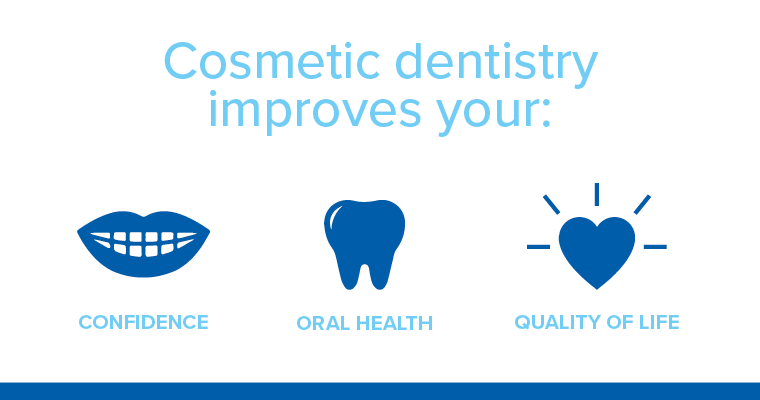 Text: Cosmetic dentistry improves your appearance, oral health, quality of life.